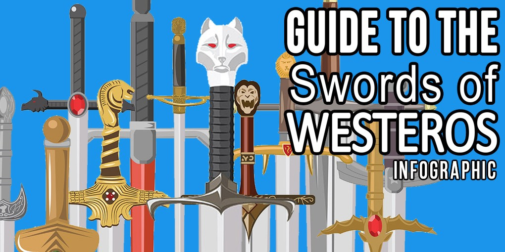 guide to the swords of westeros